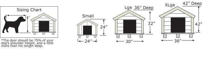 Chart to help get the right size dog house for your pet